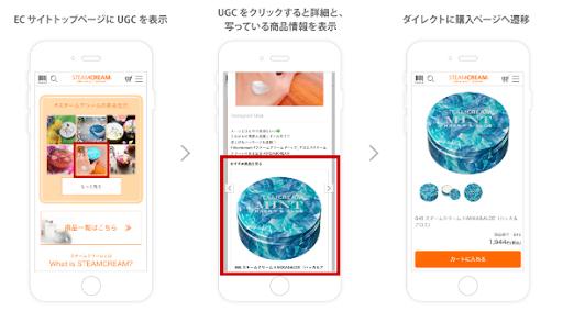 SC.Cosmetics株式会社 UGC活用事例
