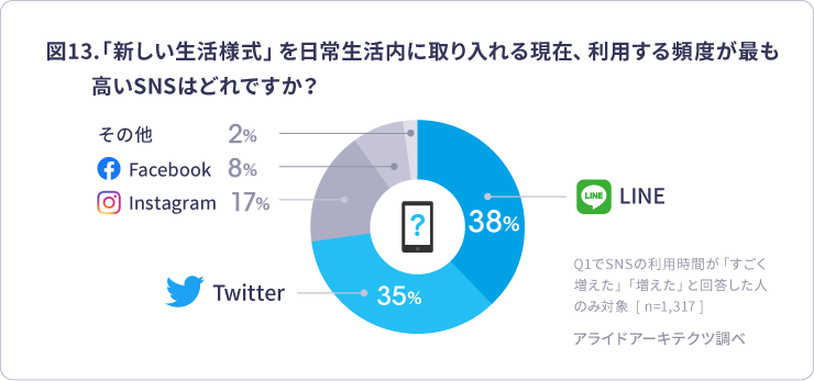 graph13-1.png?width=1110&name=graph13-1.png