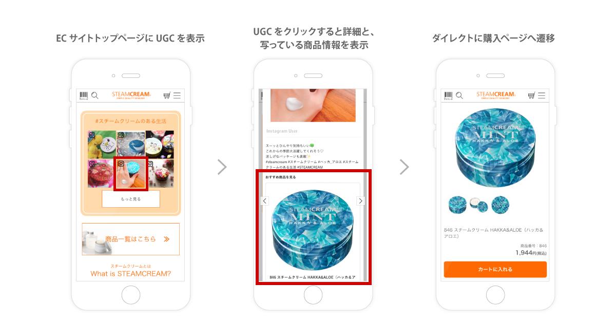 SC.Cosmetics UGC活用でスムーズな動線を設計