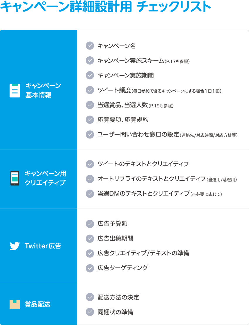 Twitter インスタントウィンキャンペーン チェックリスト