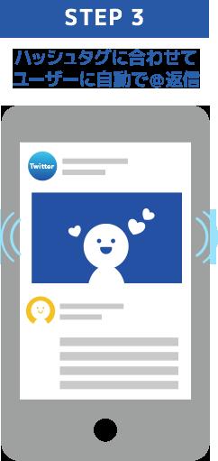 step3 ハッシュタグに合わせてユーザーに自動で@返信 Twitter画像