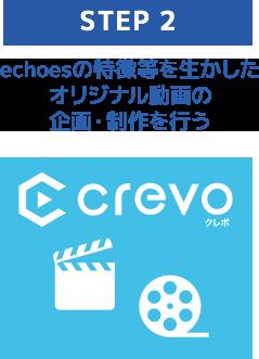 step2 echoesの特徴等を生かしたオリジナル動画の企画・制作を行う