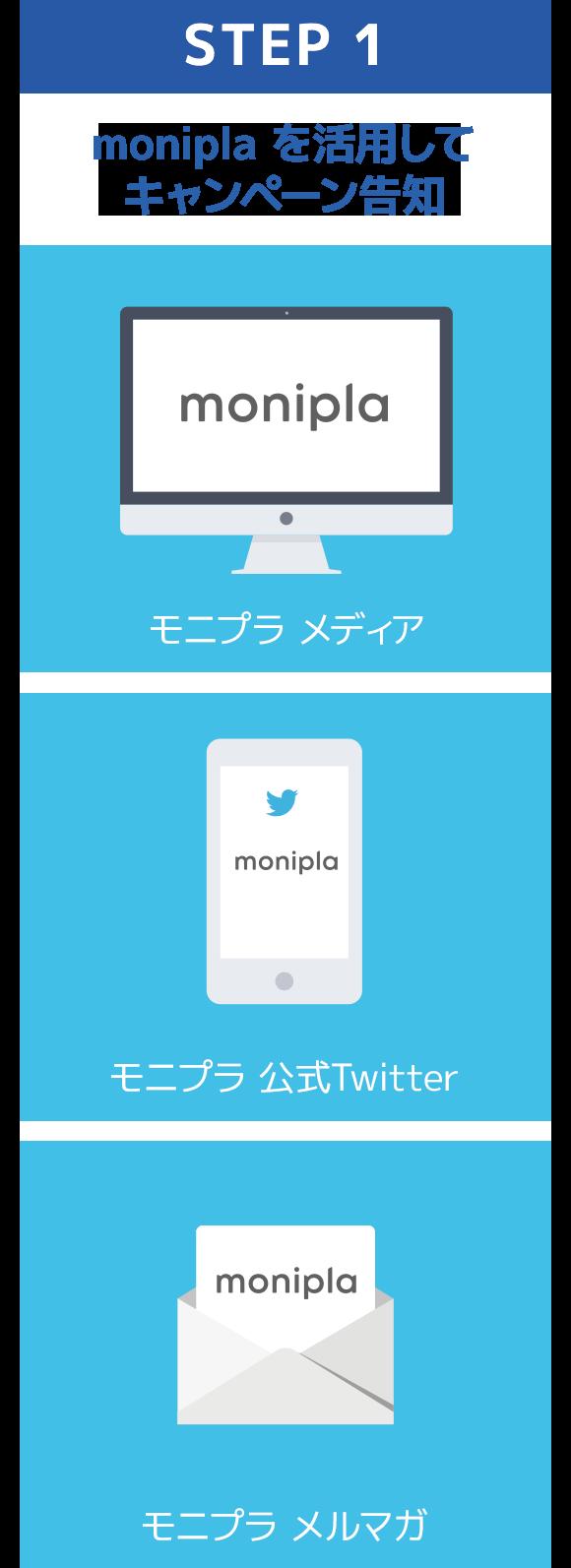 step1 monipla を活用してキャンペーン告知